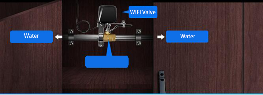 Enerna IoTech Alexa Voice Control Smart Automatic Remote Switch Water and Gas Valve Controller