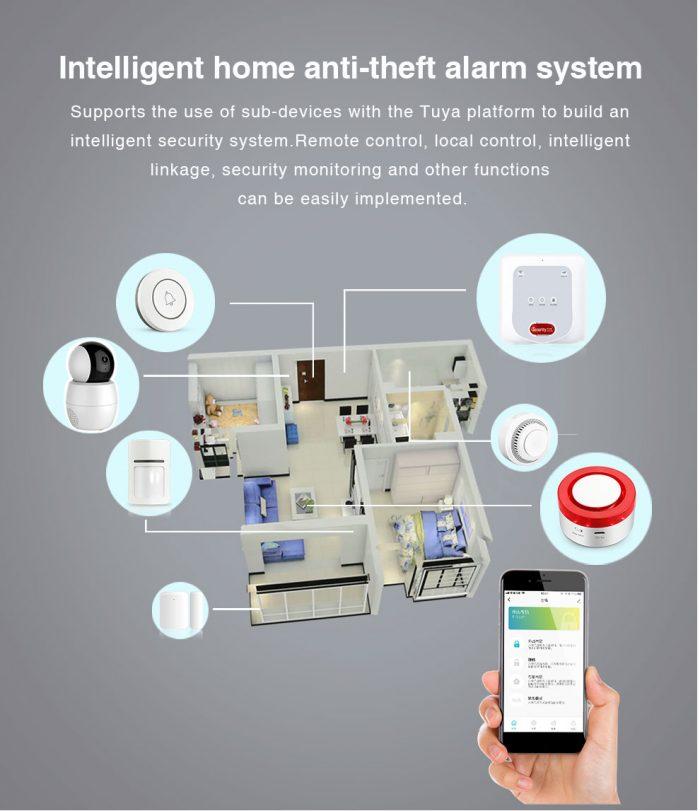 Enerna IoTech GSM WiFi Zigbee Smart Home Security Alarm System