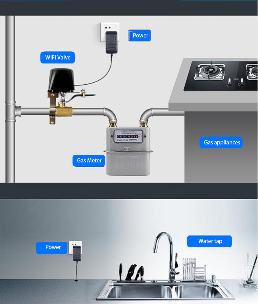 Enerna IoTech WiFi Smart Automation Water and Gas Valve Controller
