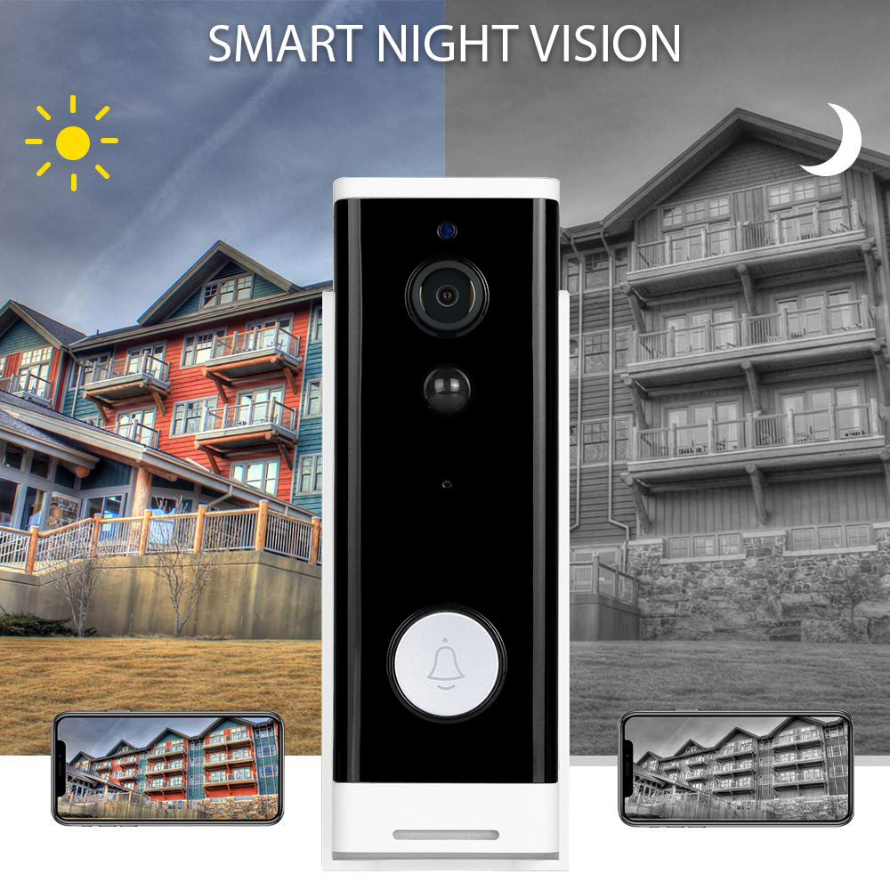 Enerna IoTech Villas Visitors Smart Night Vision Video Doorbell Applications