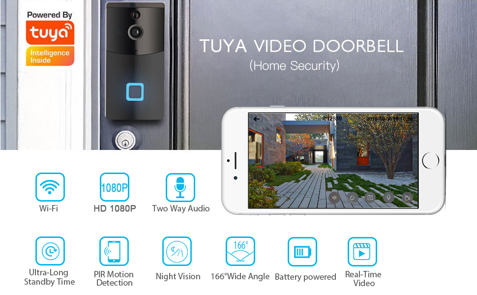 Enerna IoTech WIFI intercom monitoring wireless wide angle PIR intelligent video doorbell