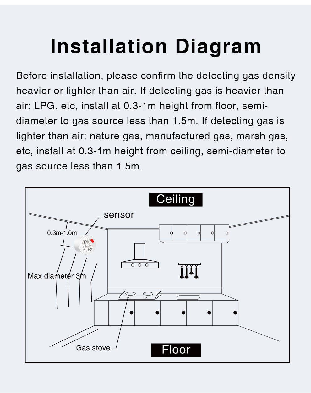 Enerna IoTech WiFi smart gas leakage alarm sensor prevention of flammable gas leakage hazards