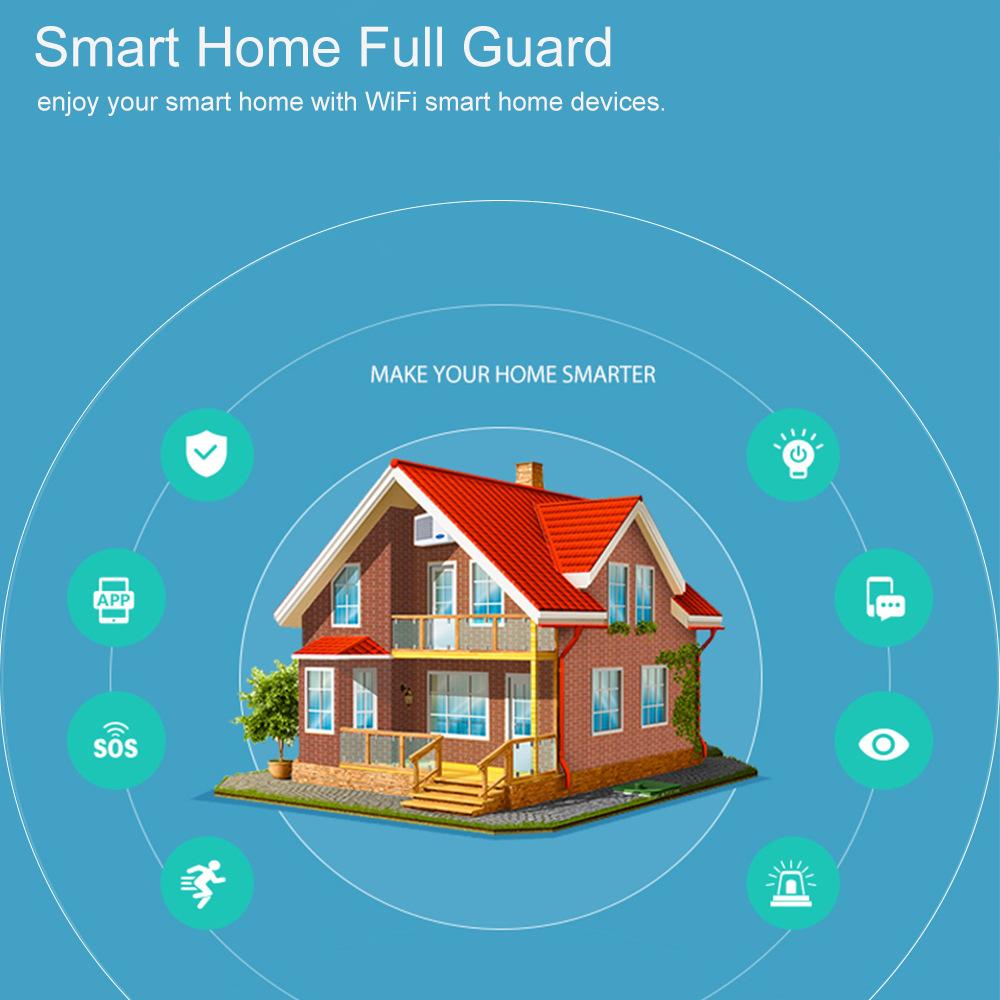 Enerna IoTech Wireless Security WIFI GSM Alarm SOS Carephone System