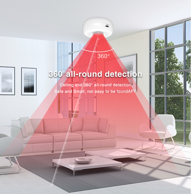Enerna IoTech 360° WiFi Ceiling All Round Detection Alarm