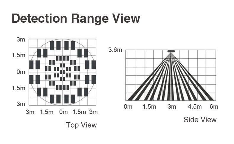 Enerna IoTech 360 Degree Detecting Ceiling Mounting PIR Alarm Detector