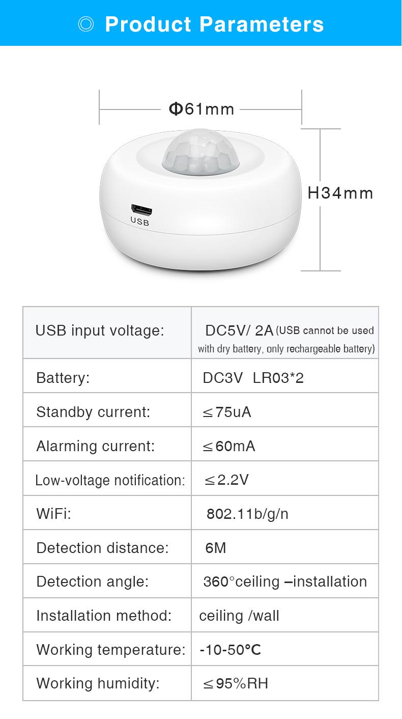 Enerna IoTech Ceiling Mount WiFi PIR Motion Sensor