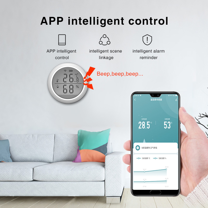 Enerna IoTech wireless wifi data logger temperature humidity sensor